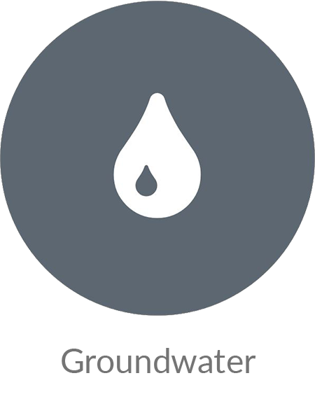 Groundwater and Water Resource Management