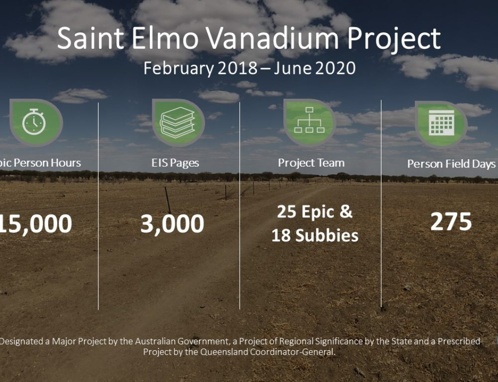 Saint Elmo Vanadium Project